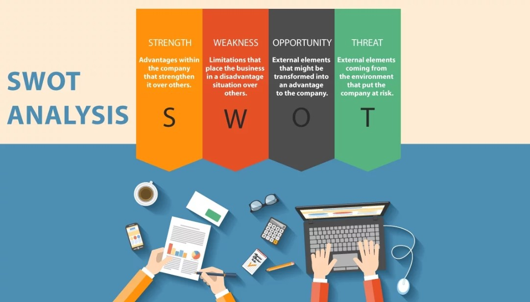 Analisis SWOT