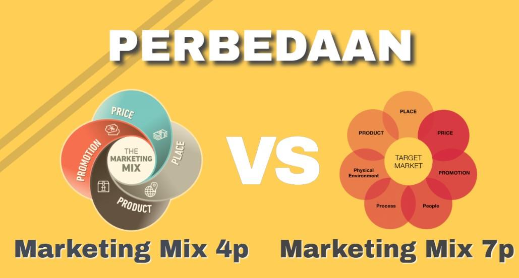 Perbedaan Bauran Pemasaran 4P dan 7P