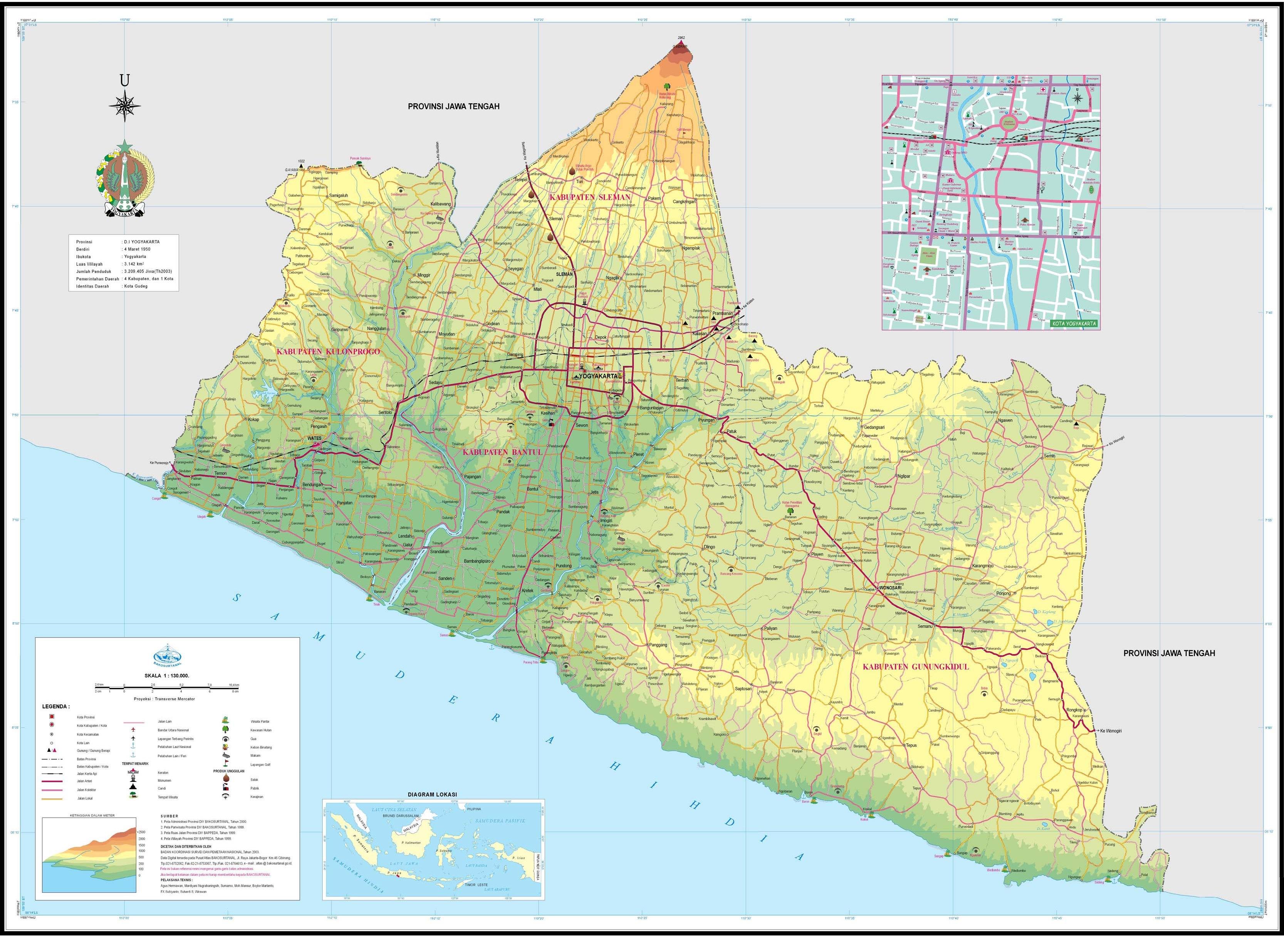 Provinsi DI Yogyakarta